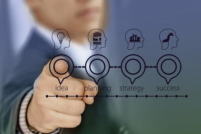come creare un piano aziendale