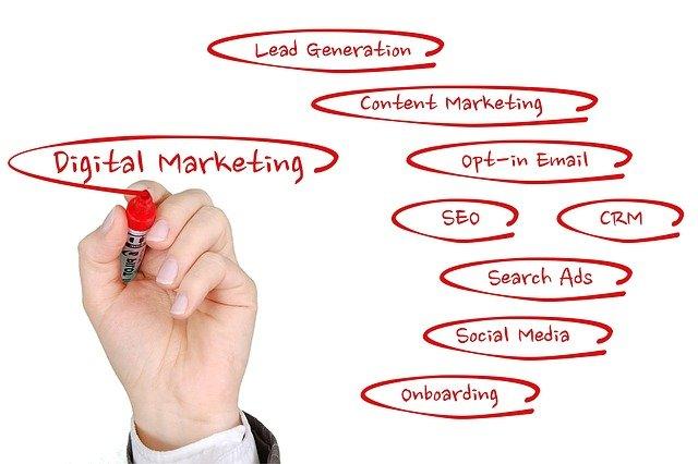 piano-di-digital-marketing
