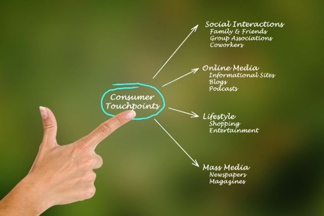 customer-touchpoint
