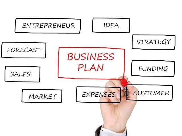 business plan azienda
