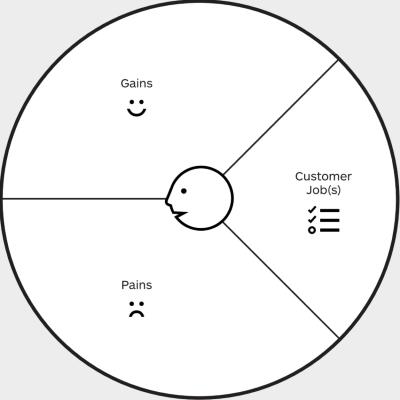 profilo-del-cliente