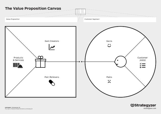 value-proposition-canvas-template